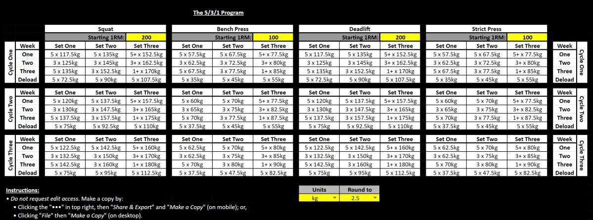 Wendler S 5 3 1 Program Hjp Method